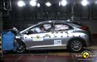 Civic Euro NCAP