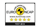Honda CR-Z zdobyła najwyższą ocenę Euro NCAP  za ogólny poziom bezpieczeństwa