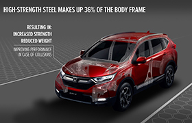 Honda ujawnia rozwiązania techniczne, wprowadzone w najmocniejszym, najbezpieczniejszym i najbardziej dynamicznym CR-V w historii tego modelu